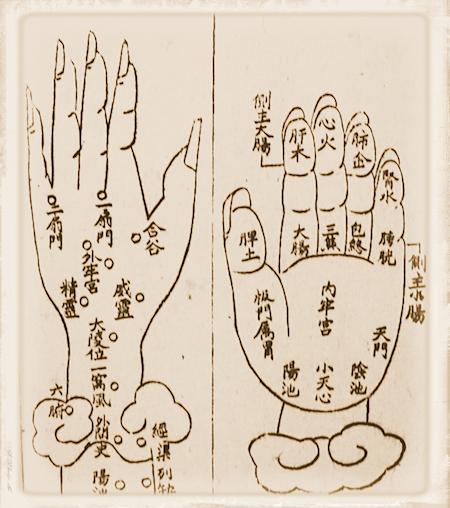 Hand Reflex Areas - Hand Acupoints